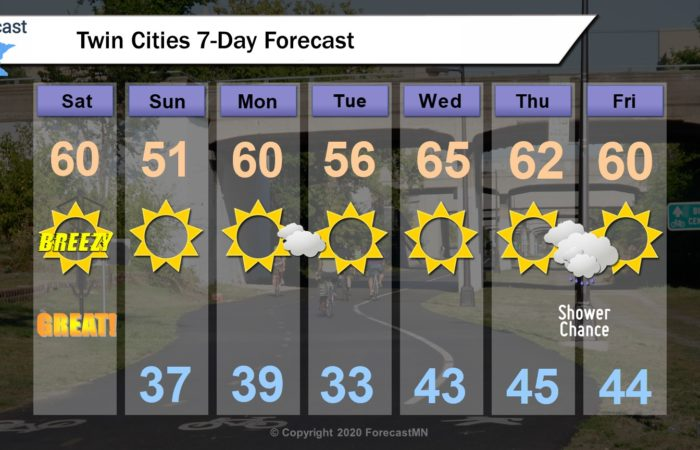 Saturday 4/18/20: Warmer and dry in Minneapolis and Minnesota