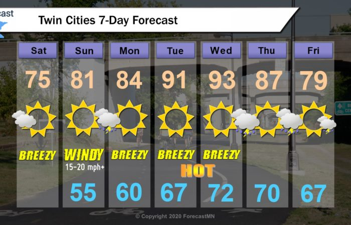 Saturday 6/13/20: Breezy then windy this weekend in Minneapolis